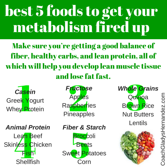 best 5 foods to fire up metabolism